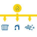 zemeljski-plin-–-cista-energija-za-zeleno-prihodnost